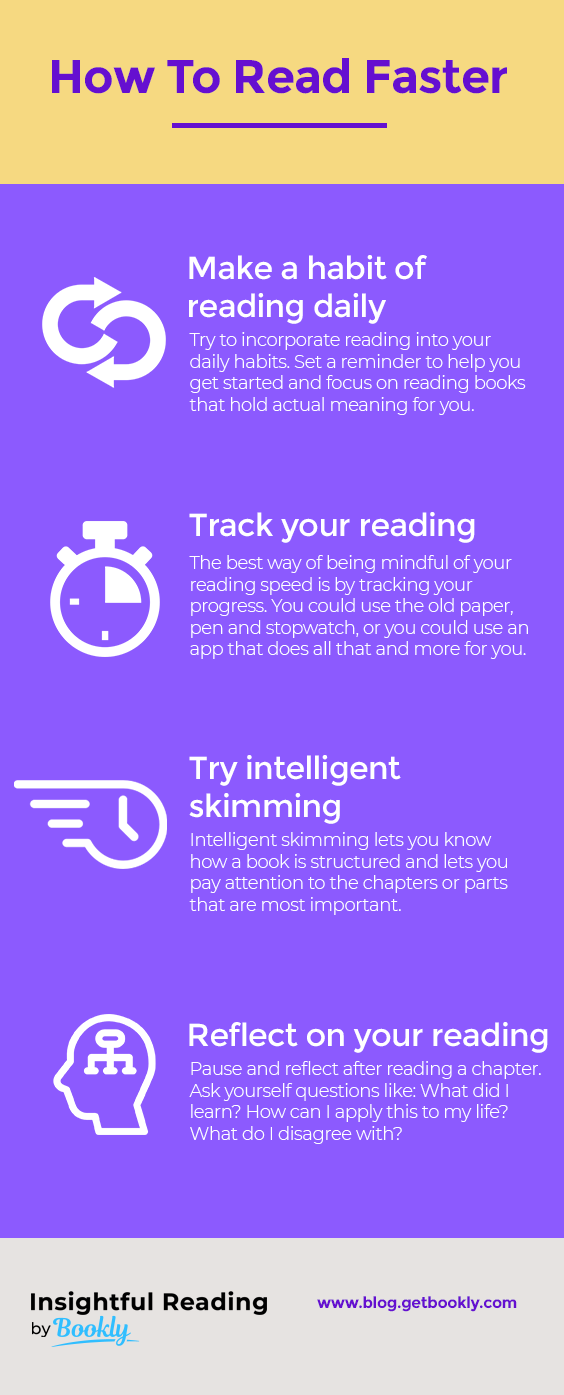 Insightful Reading's Guide to Read Faster