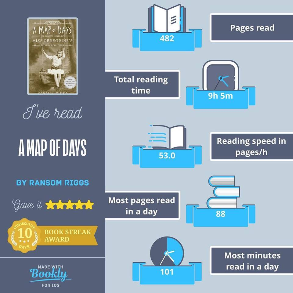 Bookly App Infographic