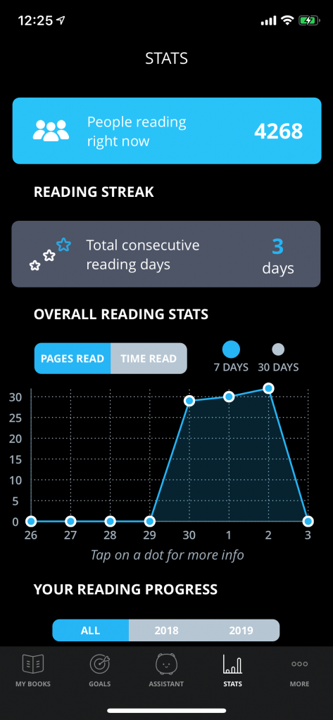 bookly reading statistics